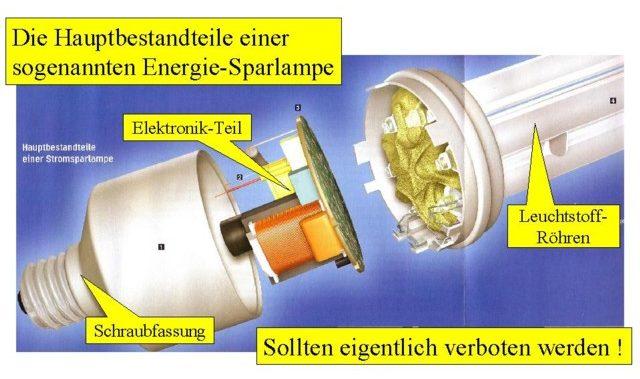 Bestandteile der Energiesparlame