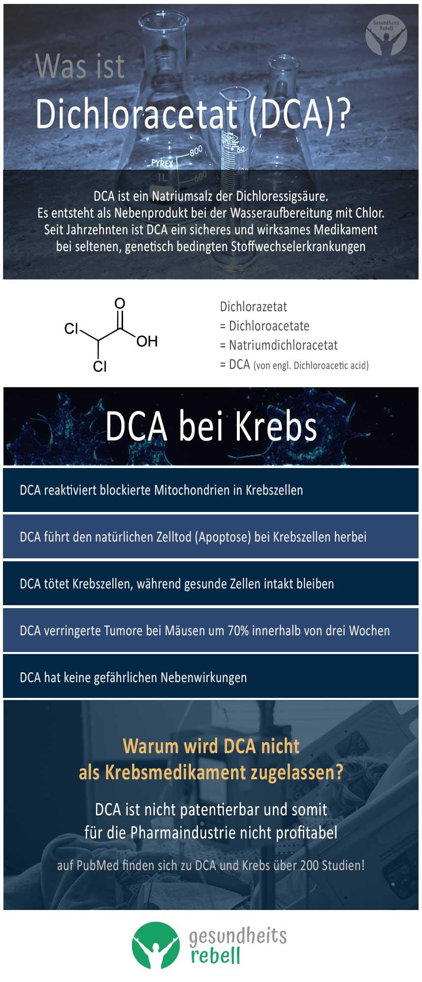 Dichloracetat (DCA) bei Krebs