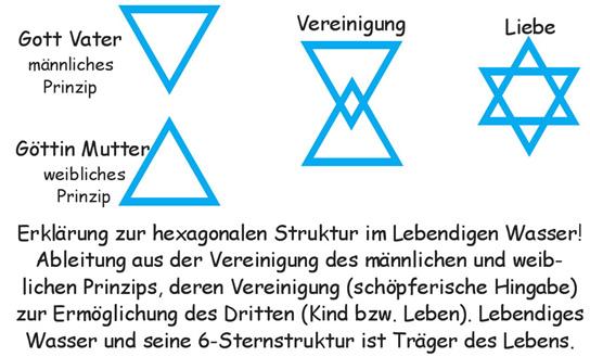 hexagonale Struktur im Lebendigen Wasser